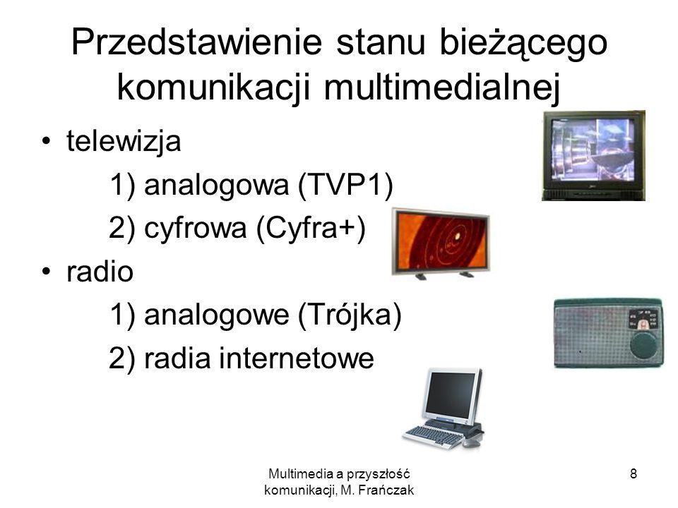 Przedstawienie stanu bieżącego komunikacji multimedialnej