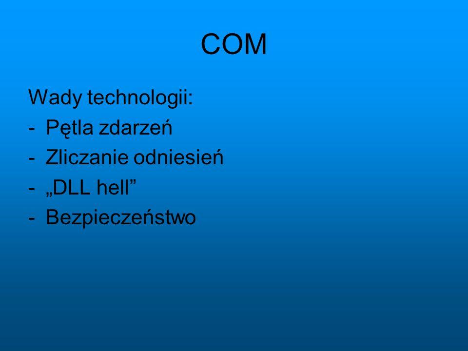 """COM Wady technologii: Pętla zdarzeń Zliczanie odniesień """"DLL hell"""