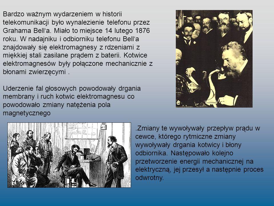 Bardzo ważnym wydarzeniem w historii telekomunikacji było wynalezienie telefonu przez Grahama Bell'a. Miało to miejsce 14 lutego 1876 roku. W nadajniku i odbiorniku telefonu Bell'a znajdowały się elektromagnesy z rdzeniami z miękkiej stali zasilane prądem z baterii. Kotwice elektromagnesów były połączone mechanicznie z błonami zwierzęcymi .