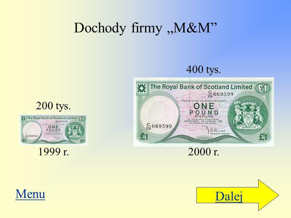 """Dochody firmy """"M&M 400 tys. 200 tys. 1999 r. 2000 r. Menu Dalej"""