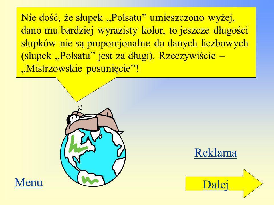 """Nie dość, że słupek """"Polsatu umieszczono wyżej, dano mu bardziej wyrazisty kolor, to jeszcze długości słupków nie są proporcjonalne do danych liczbowych (słupek """"Polsatu jest za długi). Rzeczywiście – """"Mistrzowskie posunięcie !"""