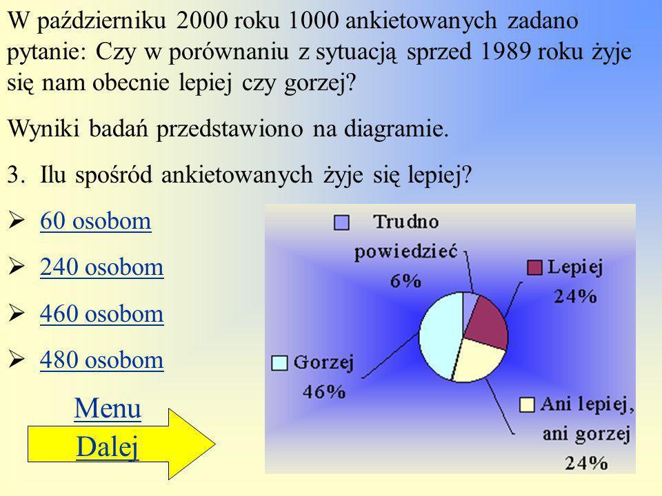 W październiku 2000 roku 1000 ankietowanych zadano pytanie: Czy w porównaniu z sytuacją sprzed 1989 roku żyje się nam obecnie lepiej czy gorzej