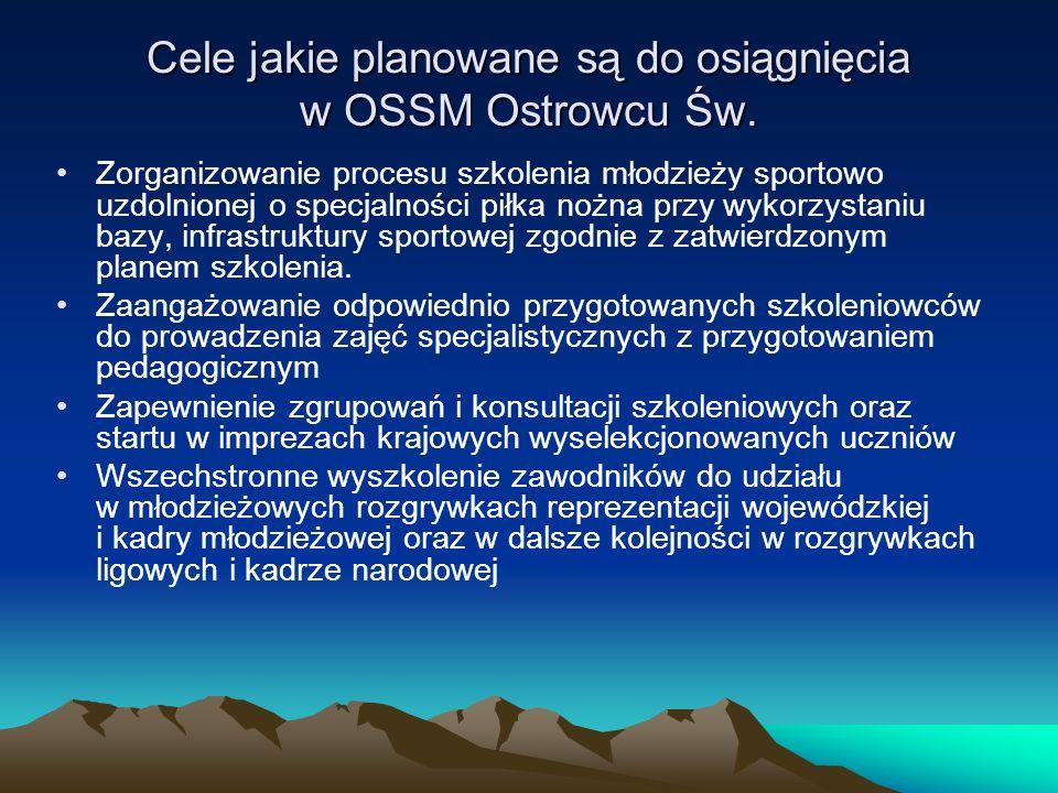 Cele jakie planowane są do osiągnięcia w OSSM Ostrowcu Św.