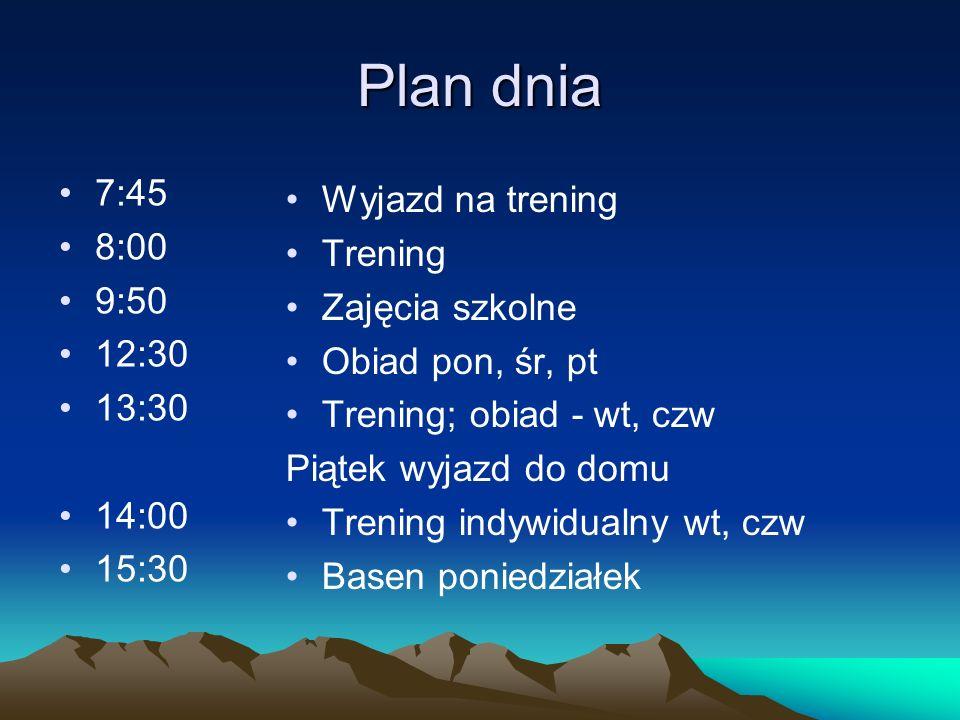 Plan dnia 7:45 8:00 Wyjazd na trening 9:50 Trening 12:30