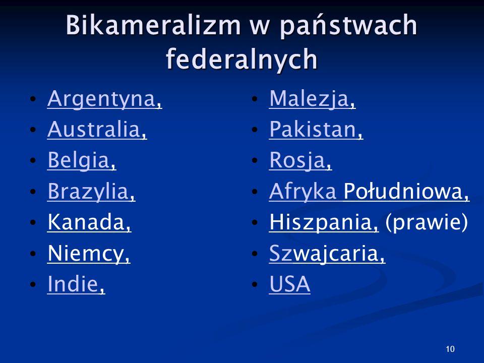 Bikameralizm w państwach federalnych