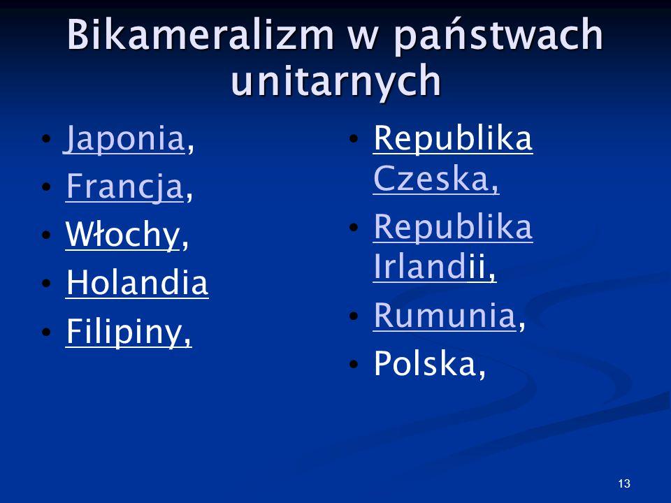 Bikameralizm w państwach unitarnych