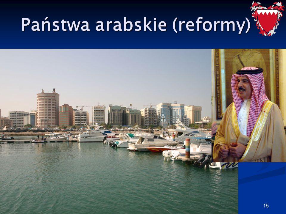 Państwa arabskie (reformy)