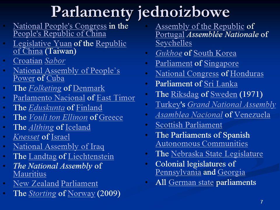 Parlamenty jednoizbowe