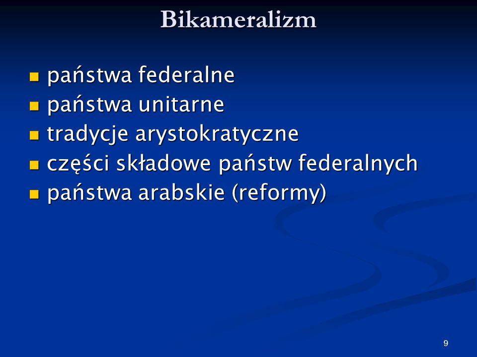 Bikameralizm państwa federalne państwa unitarne