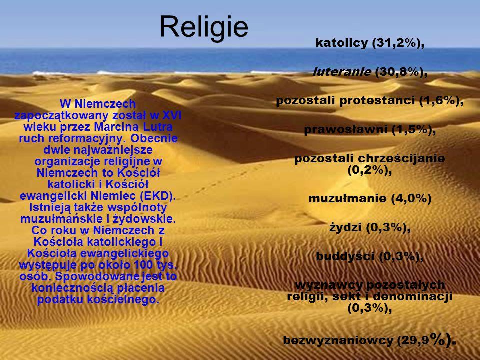 Religie katolicy (31,2%), luteranie (30,8%),