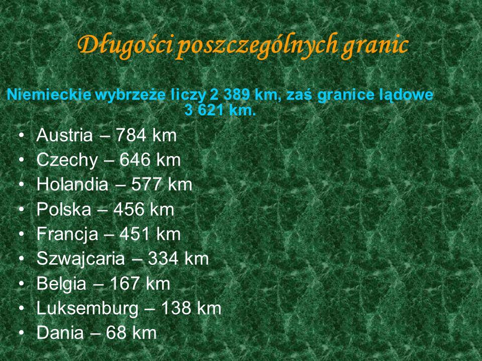 Długości poszczególnych granic