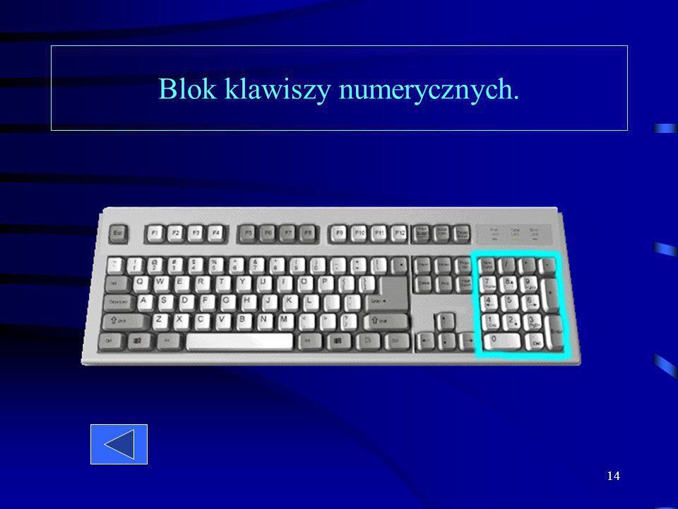 Blok klawiszy numerycznych.