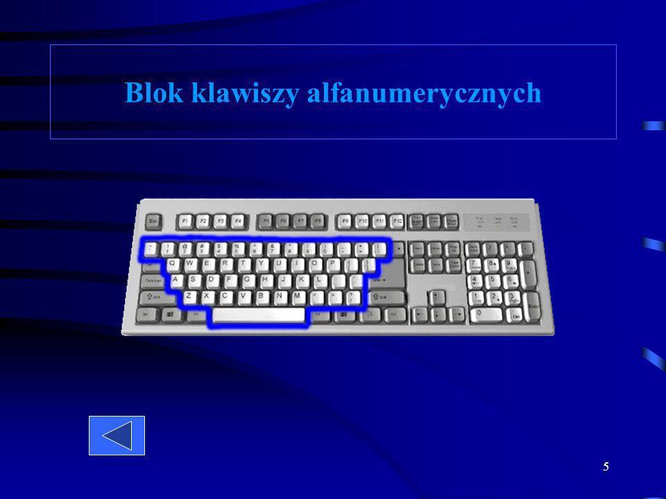 Blok klawiszy alfanumerycznych