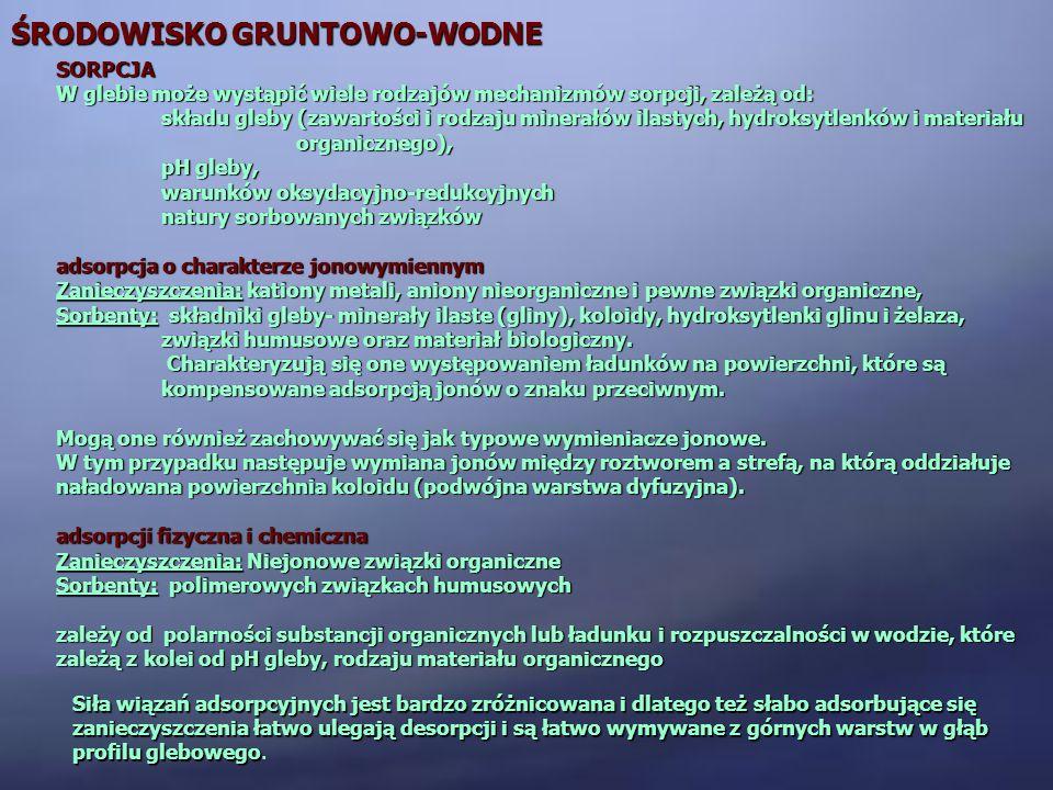 ŚRODOWISKO GRUNTOWO-WODNE