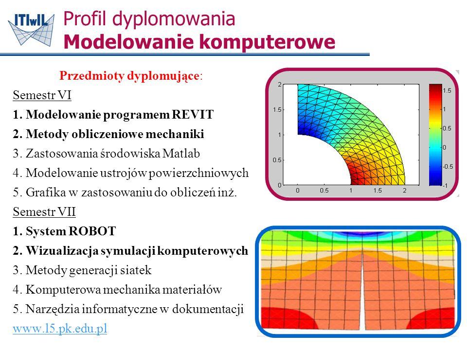 Profil dyplomowania Modelowanie komputerowe