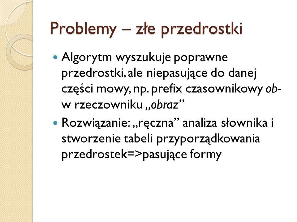 Problemy – złe przedrostki