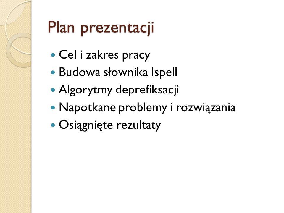 Plan prezentacji Cel i zakres pracy Budowa słownika Ispell