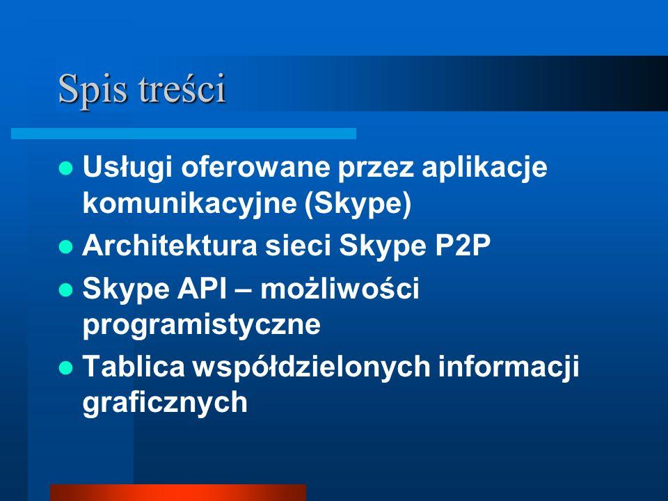 Spis treści Usługi oferowane przez aplikacje komunikacyjne (Skype)