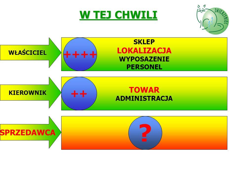 W TEJ CHWILI ++++ ++ LOKALIZACJA TOWAR SPRZEDAWCA SKLEP WYPOSAZENIE