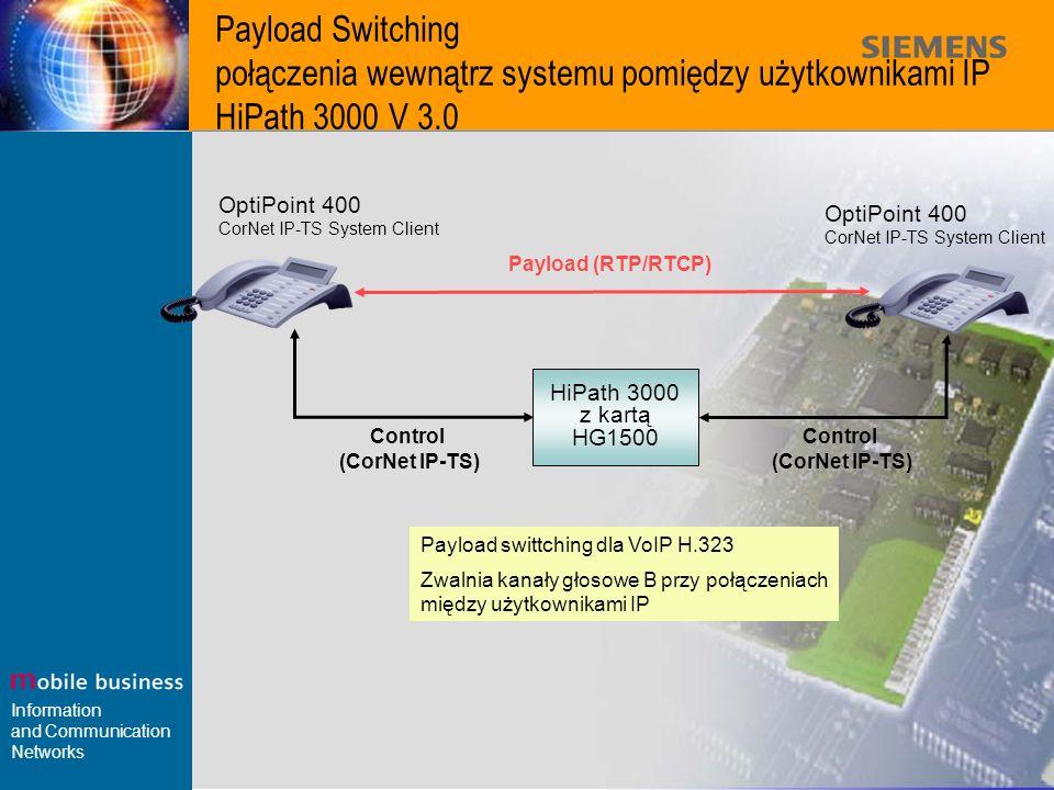 Payload Switching połączenia wewnątrz systemu pomiędzy użytkownikami IP HiPath 3000 V 3.0