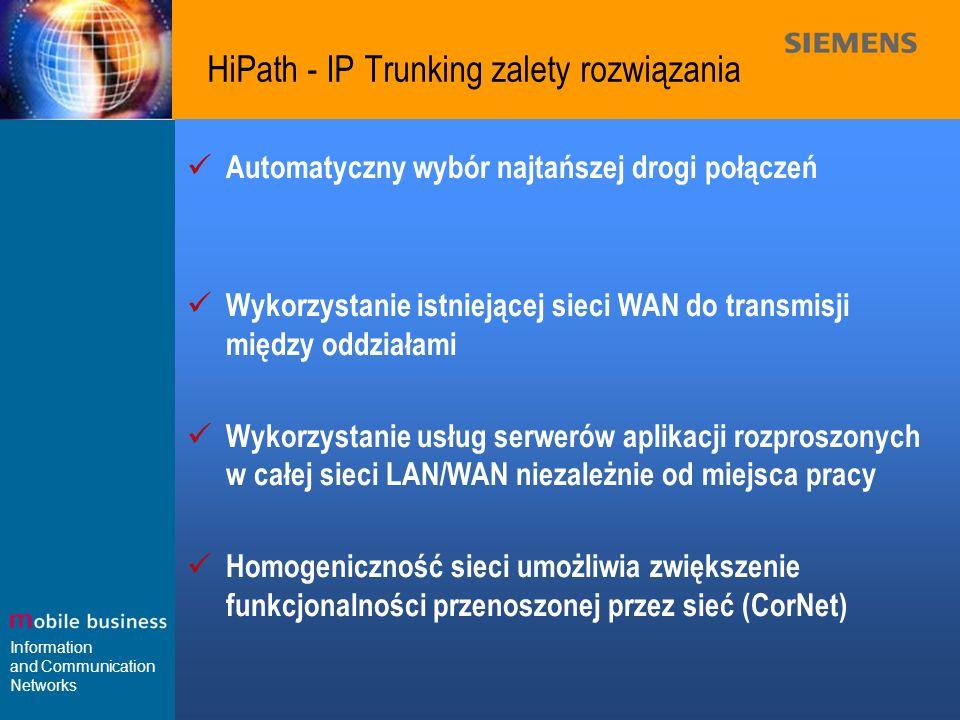 HiPath - IP Trunking zalety rozwiązania