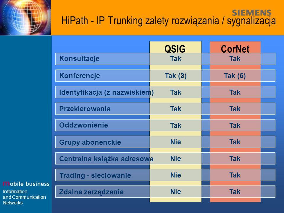 HiPath - IP Trunking zalety rozwiązania / sygnalizacja