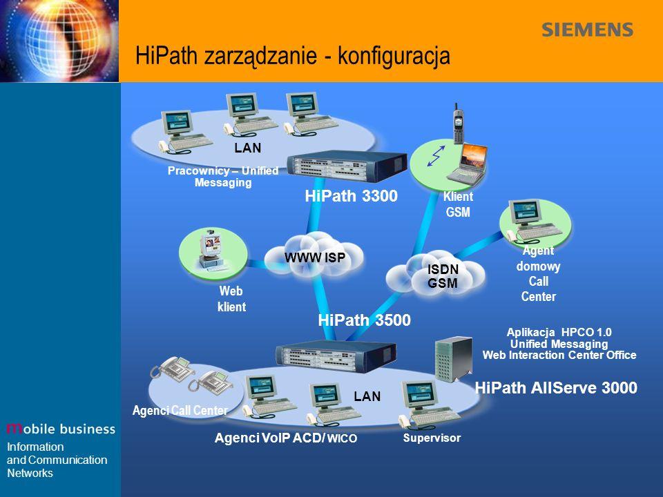 HiPath zarządzanie - konfiguracja