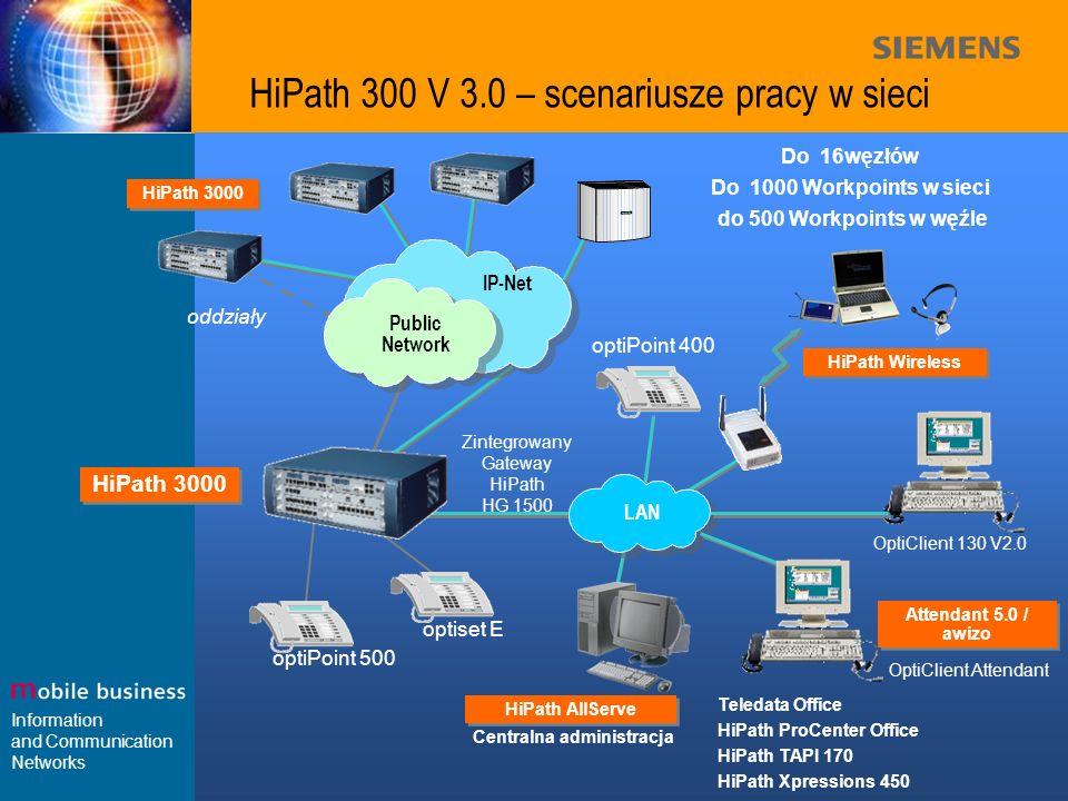 HiPath 300 V 3.0 – scenariusze pracy w sieci