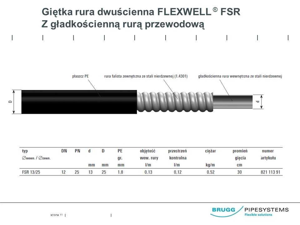 Giętka rura dwuścienna FLEXWELL ® FSR Z gładkościenną rurą przewodową