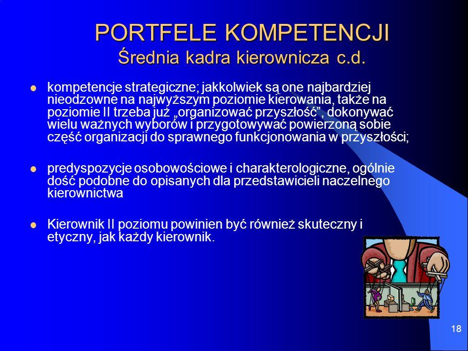 PORTFELE KOMPETENCJI Średnia kadra kierownicza c.d.