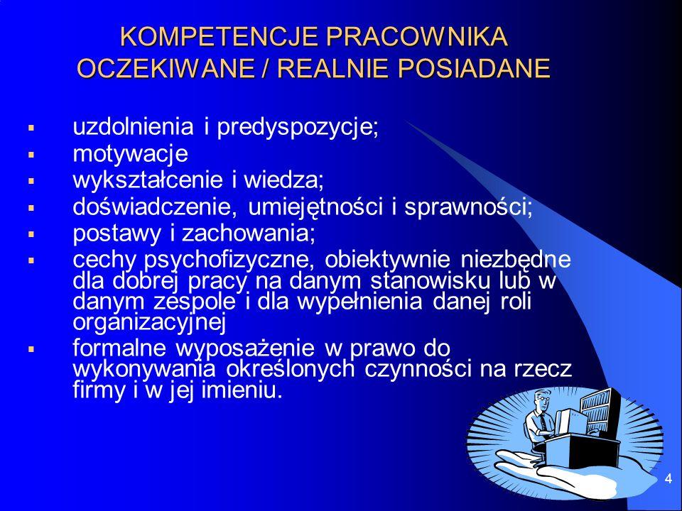 KOMPETENCJE PRACOWNIKA OCZEKIWANE / REALNIE POSIADANE