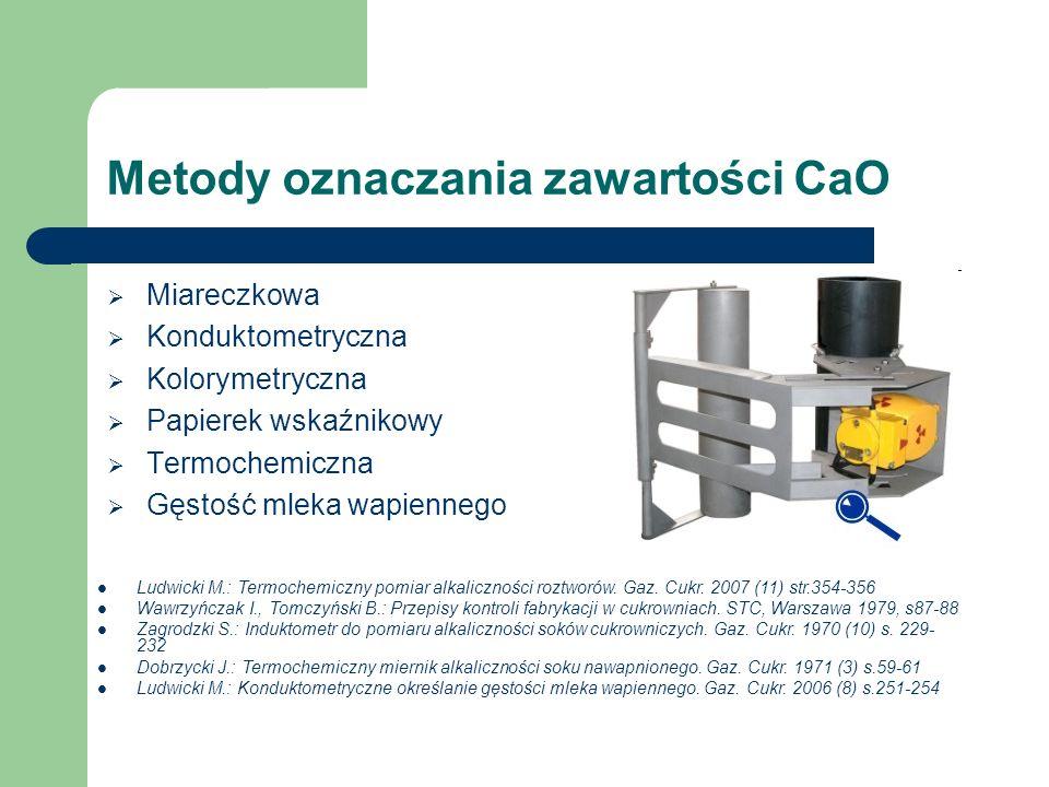 Metody oznaczania zawartości CaO