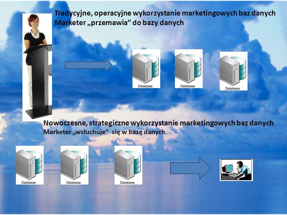 Tradycyjne, operacyjne wykorzystanie marketingowych baz danych