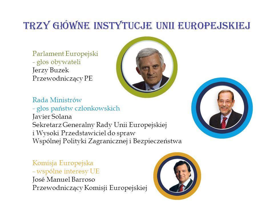 Trzy główne instytucje Unii Europejskiej