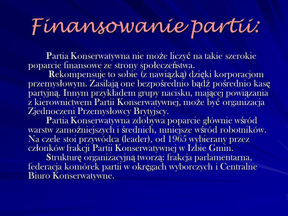 Finansowanie partii: