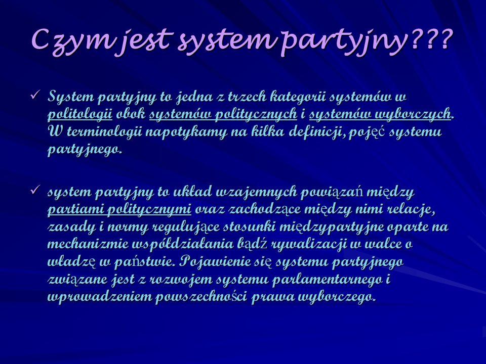 Czym jest system partyjny