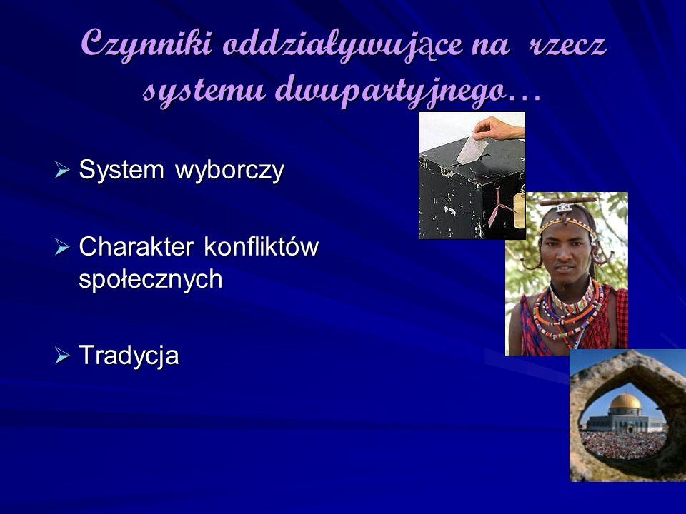 Czynniki oddziaływujące na rzecz systemu dwupartyjnego…