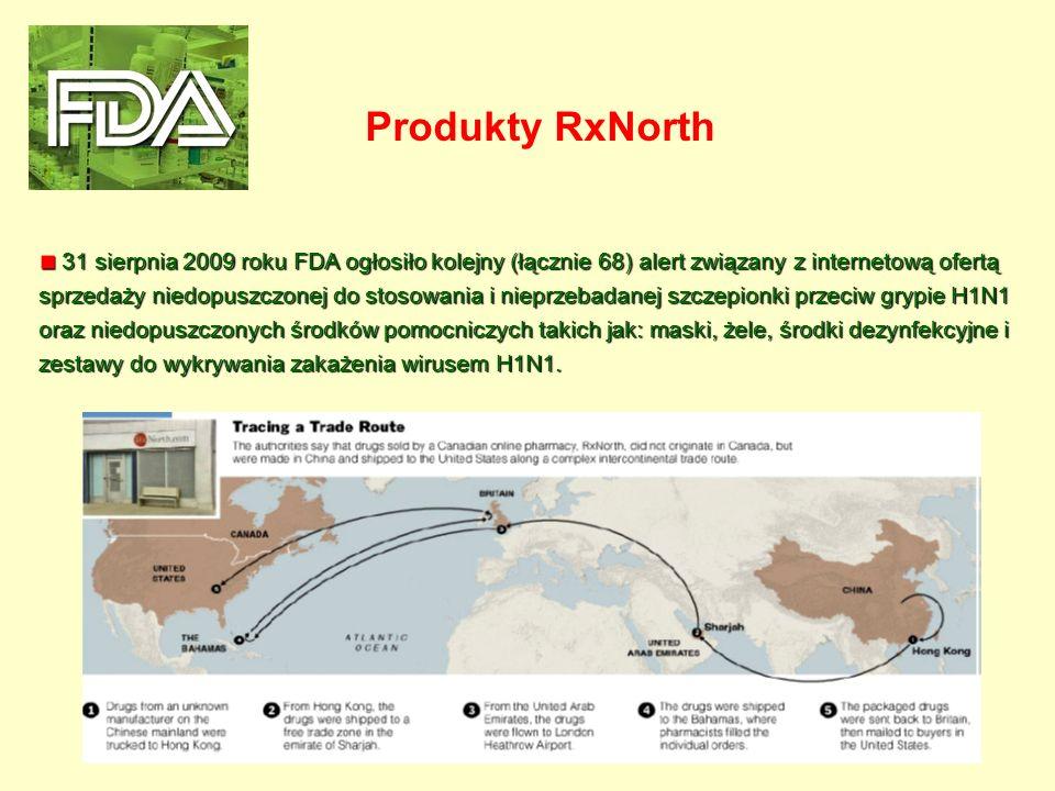 Produkty RxNorth
