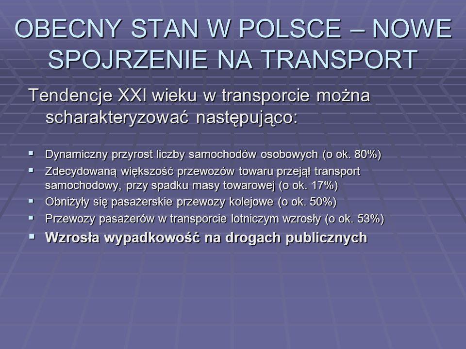 OBECNY STAN W POLSCE – NOWE SPOJRZENIE NA TRANSPORT