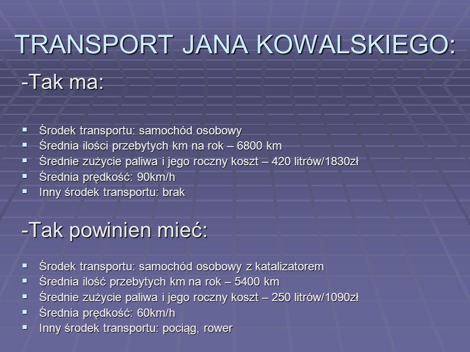 TRANSPORT JANA KOWALSKIEGO: