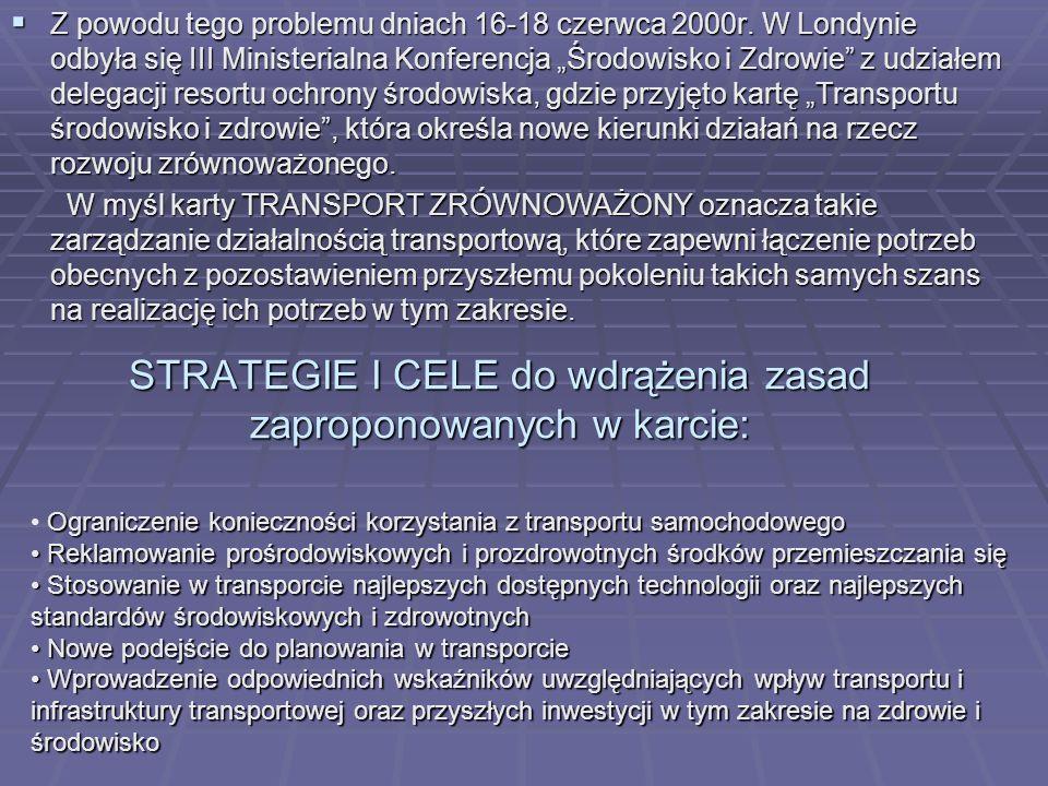 STRATEGIE I CELE do wdrążenia zasad zaproponowanych w karcie: