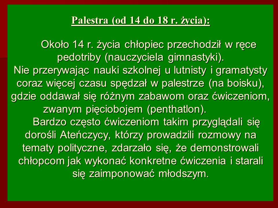 Palestra (od 14 do 18 r. życia): Około 14 r