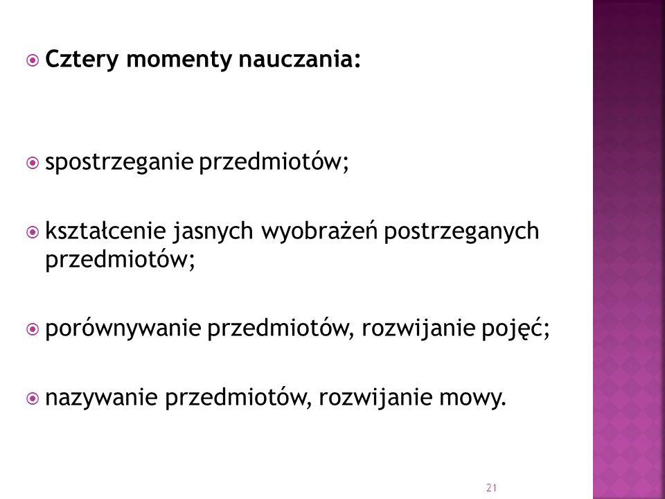 Cztery momenty nauczania: