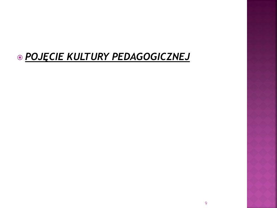 POJĘCIE KULTURY PEDAGOGICZNEJ