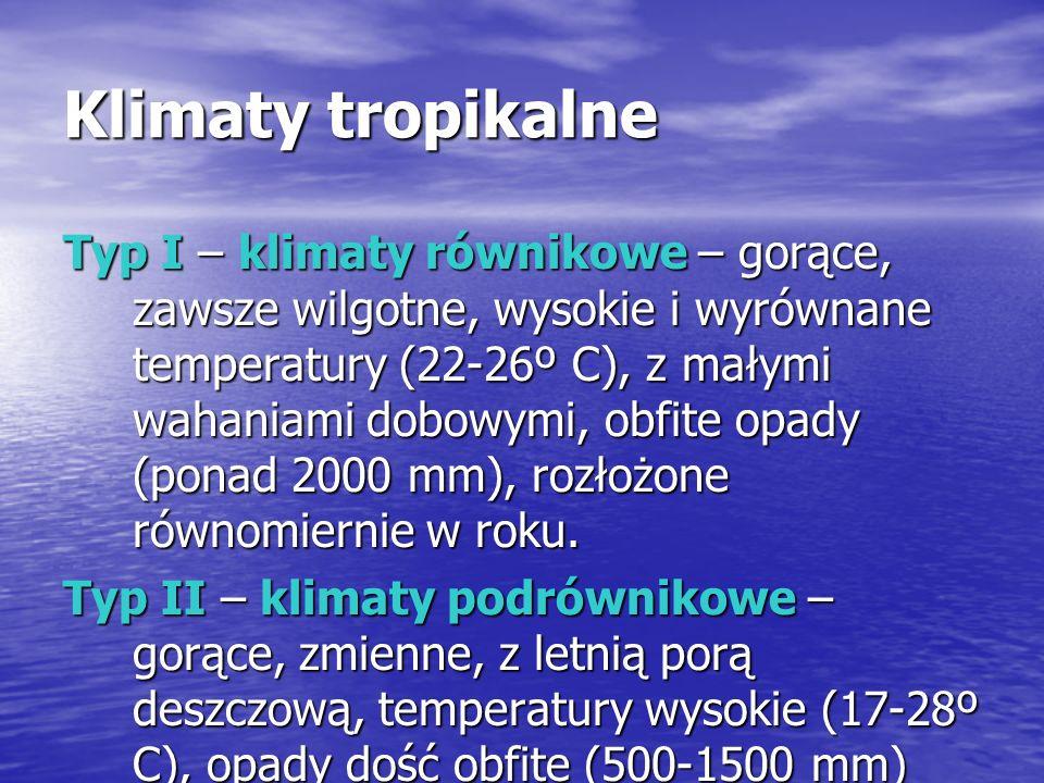 Klimaty tropikalne