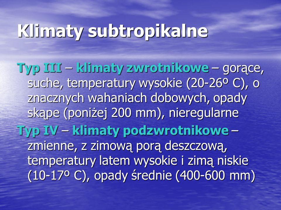 Klimaty subtropikalne