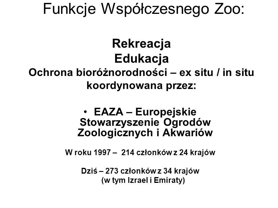 Funkcje Współczesnego Zoo: Rekreacja Edukacja Ochrona bioróżnorodności – ex situ / in situ koordynowana przez:
