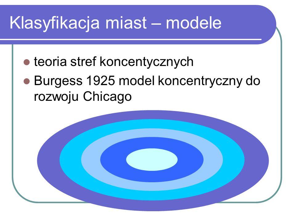 Klasyfikacja miast – modele