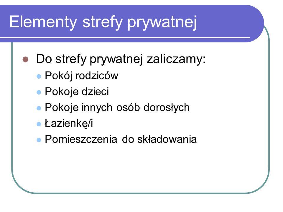 Elementy strefy prywatnej