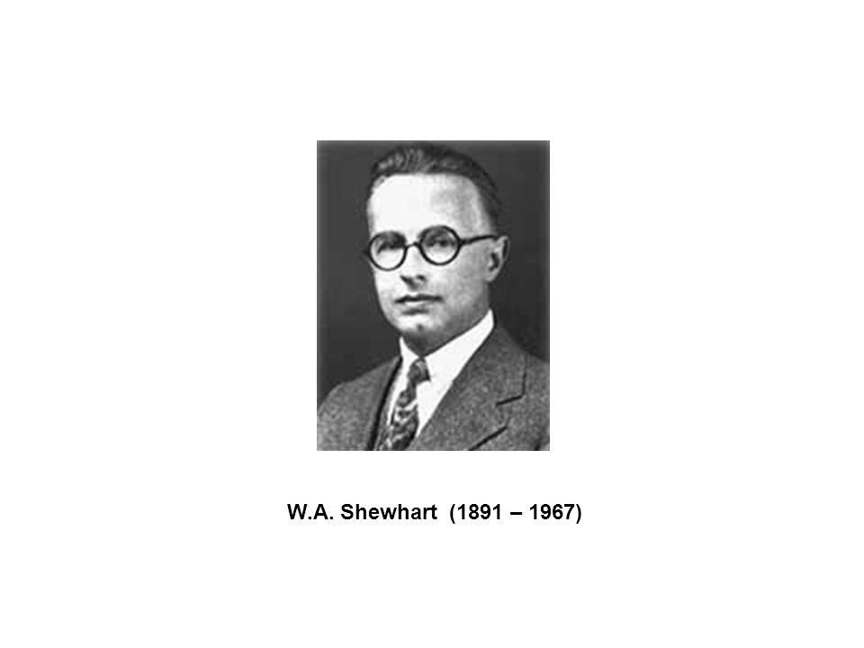 W.A. Shewhart (1891 – 1967)